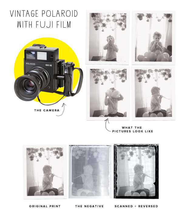 photographer s guide to photobooth cameras. Black Bedroom Furniture Sets. Home Design Ideas