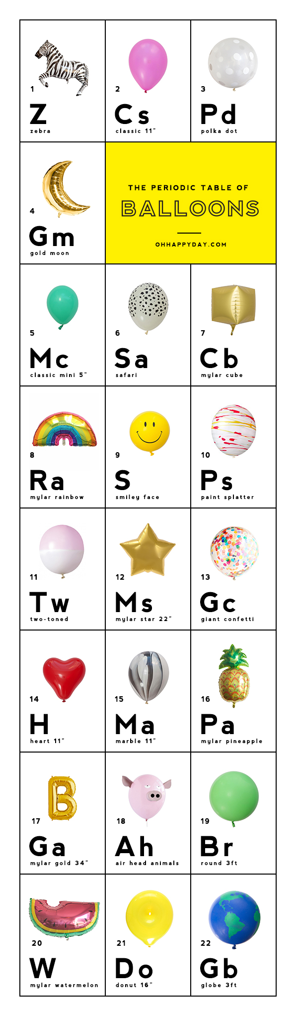 The Periodic Table of Balloons | Oh Happy Day!