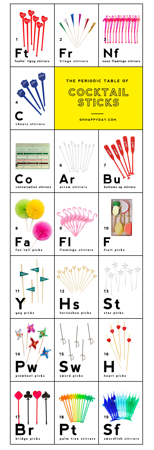 The Periodic Table of Cocktail Sticks | Oh Happy Day!