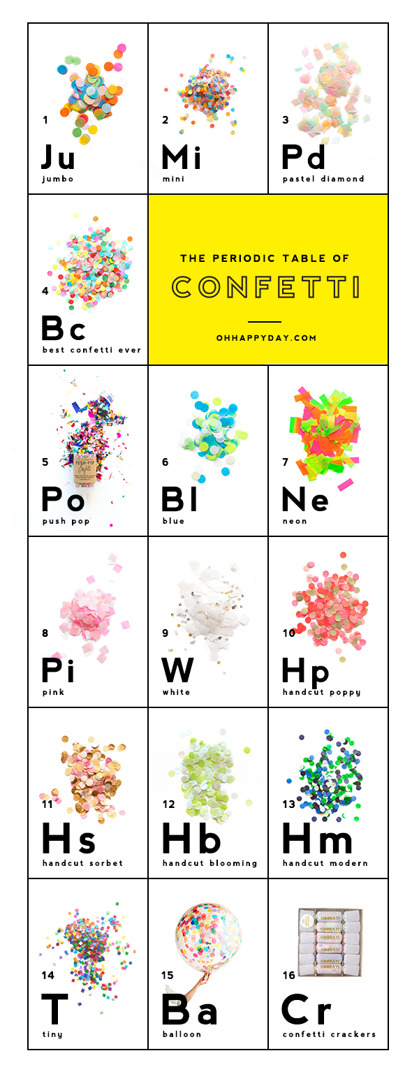 The Periodic Table of Confetti | Oh Happy Day!